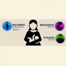 Infografis : Menyusui dan Bekerja